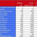 1104 Salisbury Turnout chart