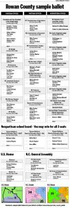 Click on image to see full ballot.